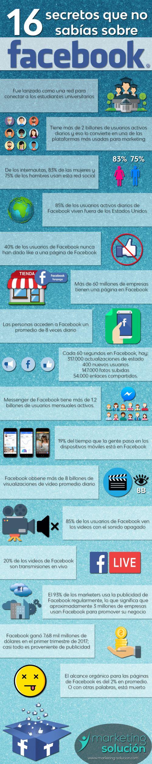 secretos facebook posicionar marca