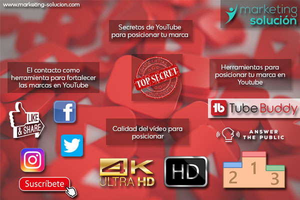 secretos youtube posicionar marca marketing solucion